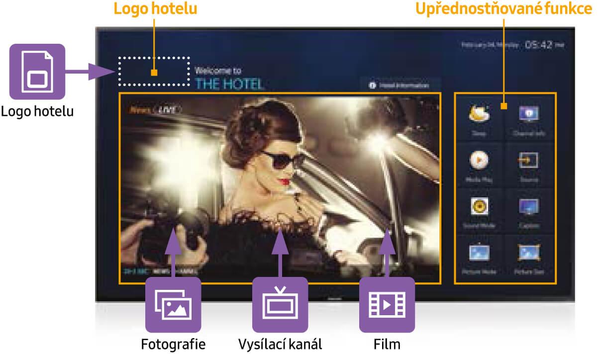 Úvodní obrazovka